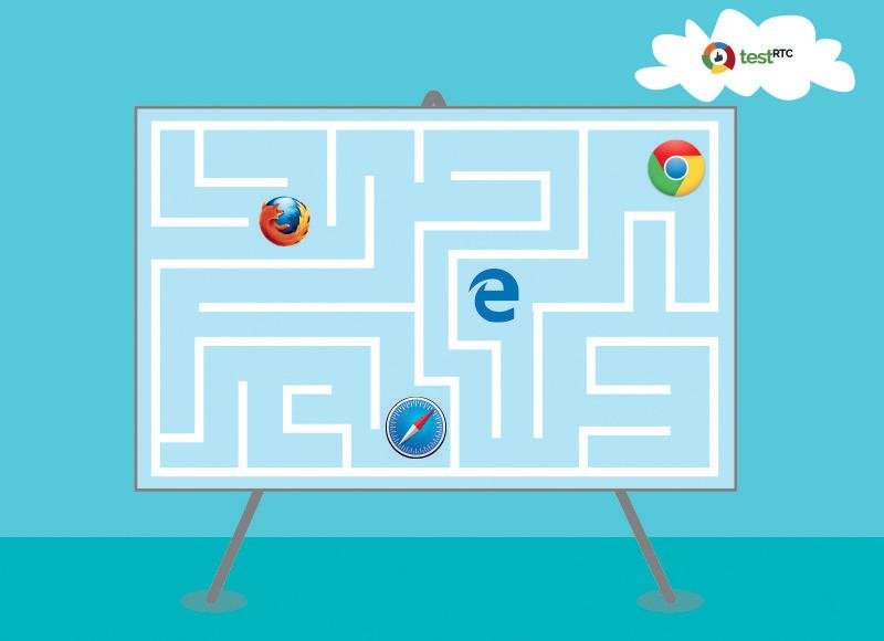 Cross Platform WebRTC Browser Testing: Chrome, Firefox ...